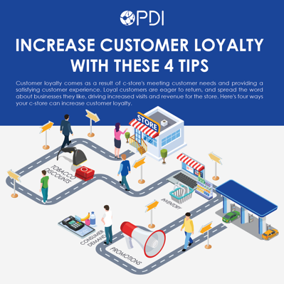 Loyalty Infographic SC 11.25.20